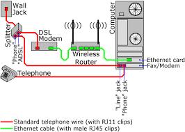 diagramsunderstanding purposewiring diagram software electro