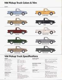 volkswagen caddy truck vw rabbit pickup specs engines gas diesel color options sheet