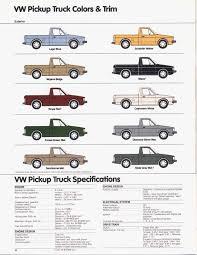 volkswagen caddy truck vw rabbit pickup specs engines gas diesel color options sheet