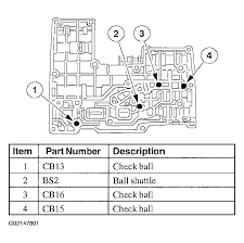 f150 body diagram ford f150 body parts diagram u2022 googlea4 com