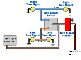 motorcycle turn signal wiring diagram efcaviation com