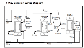 interesting wiring diagram for dimmer lutron dimmer light switch