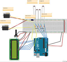 what is does it searches for the brightest light source like the sun there arduino projectselectronics projectssolar trackerpv