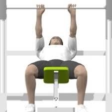 Incline Bench Press Grip Close Grip Bench Press Incline Smith Press Exercise Strength