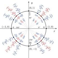 uniform circular motion is the movement of an object at a constant