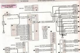 hd wallpapers thor rv wiring diagram aemobilewallpapersh gq