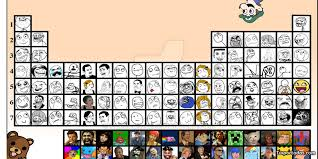Meme Table - periodic table of memes by pokefan117 on deviantart