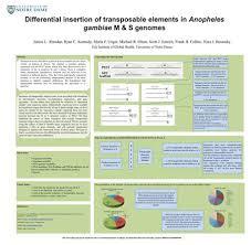 utsw cus map vectorbase brc overview emrich brc 2011 annual meeting ut
