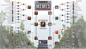 Ducreux Meme - it s over joseph ducreux wins tournamentofmemes