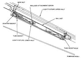 Fluorescent Light Ballasts Figure 20 1 Fluorescent Lamp Assembly Ballast Removal And