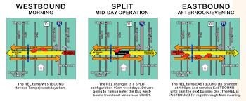 reversible express lanes ta hillsborough expressway authority