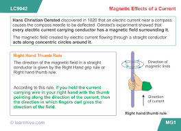 learnhive icse grade 10 physics electromagnetism lessons