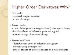 higher order derivatives graph sketching applications in