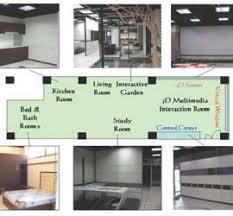 Home Renovation Design Online Virtual Remodeling Tool Kitchen Marketing Planner Remodel