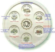 messianic seder plate on passover seder and the meal before pesach