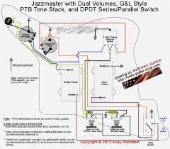 jaguar controls explained fender for bass wiring diagram agnitum me