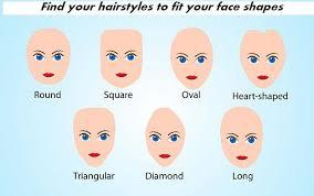 shoulder length hairstyke oval face medium length hairstyles for oval face best haircut style