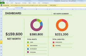 Excel Dashboards Templates Excel Dashboard Template The Department Store Excel Dashboard Is