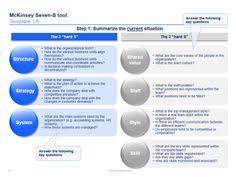 dmaic problem solving strategy define measure analyze