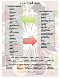 foods that cause inflammation nutritarian eating to health