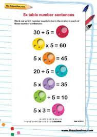 5 10 11 and 12 times table tips advice and resources 5 10