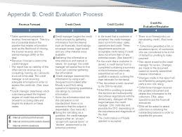 Formal Credit Policy Audit Credit Evaluation And Collections Review Ppt