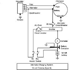 ammeter oscillation pilots of america