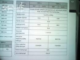 nissan almera vs proton persona info mengenai enjin campro iafm 1 3 u00261 6 funtasticko design
