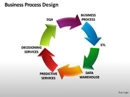 design logo ppt company business process design powerpoint slides and ppt diagram