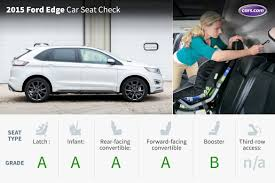 Ford Edge Safety Rating 2015 Ford Edge Car Seat Check News Cars Com