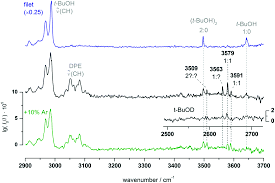 multi spectroscopic and theoretical analyses on the diphenyl ether