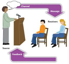 stand up speak out the practice and ethics of public speaking