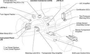 camry electrical wiring diagram toyota camry repair
