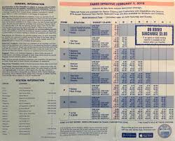Chicago Metra Map Metra Union Pacific West Line Schedule Weekend Weekday Fares Stations