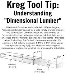 lumber 2x4 projects dimensional lumber is used for a wide