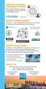 Export Power Of Attorney Form by Mayor Garcetti U0027s Export Program Office Of Los Angeles Mayor Eric
