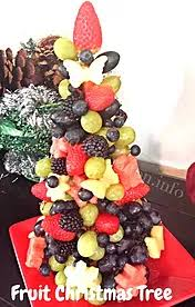 Fruit Decoration For New Year by Food Decorations