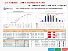 Cost Analysis Excel Template Earned Value Excel Spreadsheet Template Xlx File