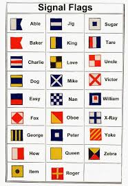 International Code Flags Europe Nato Phonetic Alphabet Children Education Classic Vintage