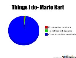 Meme Chart - pie chart by samukobo meme center