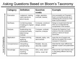 best 25 blooms taxonomy questions ideas only on pinterest