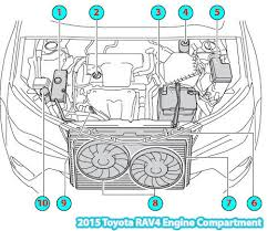 diagram rav4 engine wiring diagrams instruction