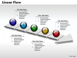 process map powerpoint template leadership powerpoint templates