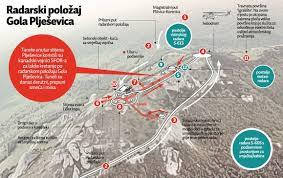 Geocache Map Gc4ktag Radar Site Gola Pljesevica Traditional Cache In Croatia