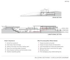 sections in law gallery of law winery bar architects 31