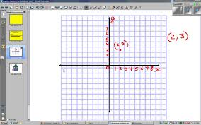 coordinate graph negative numbers on the coordinate grid