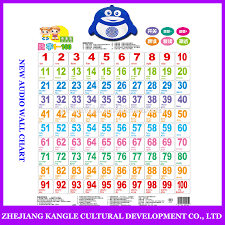 numbers wall charts for kids numbers wall charts for kids