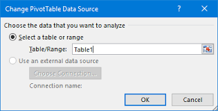 Change Pivot Table Data Range The Top 3 Methods To Automatically Update Pivot Table Range In Excel