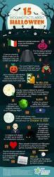 collection of facts about halloween bone chilling halloween facts