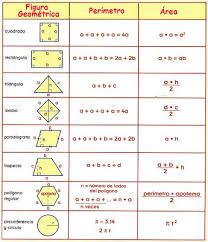 figuras geometricas todas como sacar el área de todas las figuras geométricas info taringa